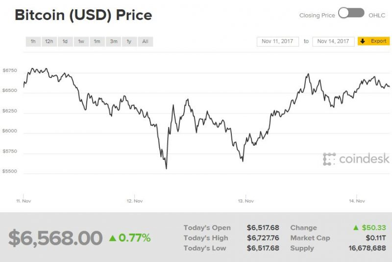 bitcoin-news-picture