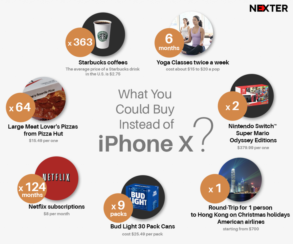 iphoneX-infographic-what-to-buy-instead-photo