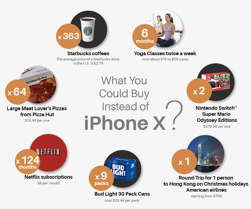 what-you-could-buy-instead-iphoneX-price-photo