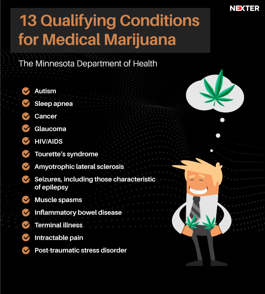 what you should know about health benefits of marijuana autism