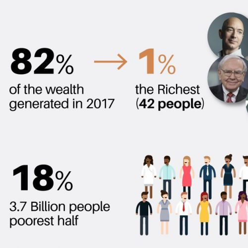 Oxfam-richest-vs-poor-gap-infographic