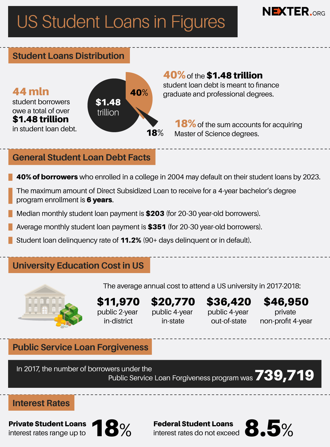 student-loan-infographic