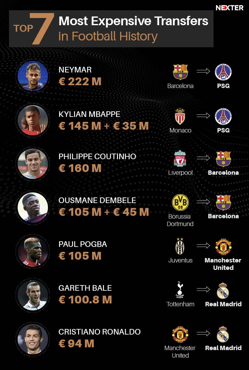transfer-infographics