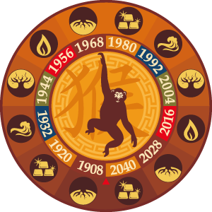 Chinese-Zodiac-monkey-photo