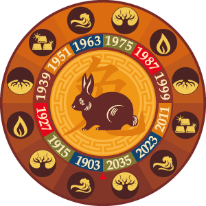 Chinese-Zodiac-rabbit-photo