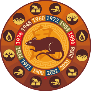 Chinese-Zodiac-rat-photo