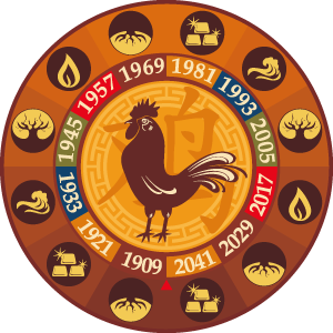 Chinese-Zodiac-rooster-photo