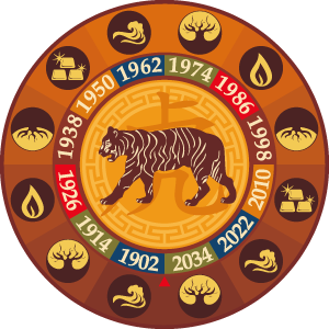 Chinese-Zodiac-tiger-photo