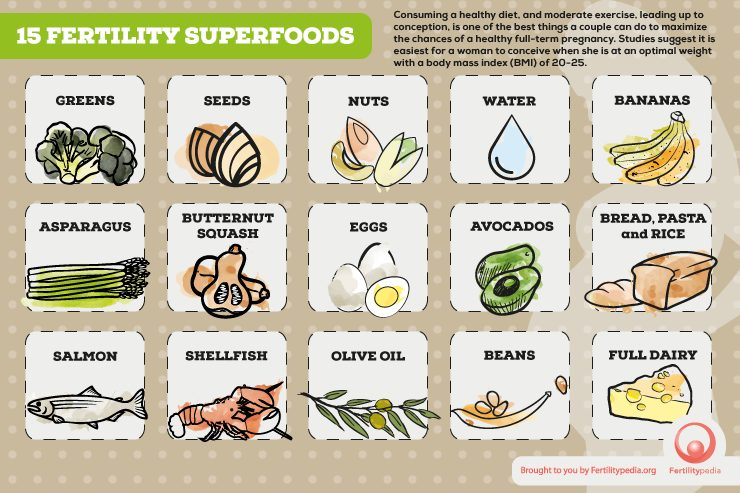 fertility-superfoods-diet-photo