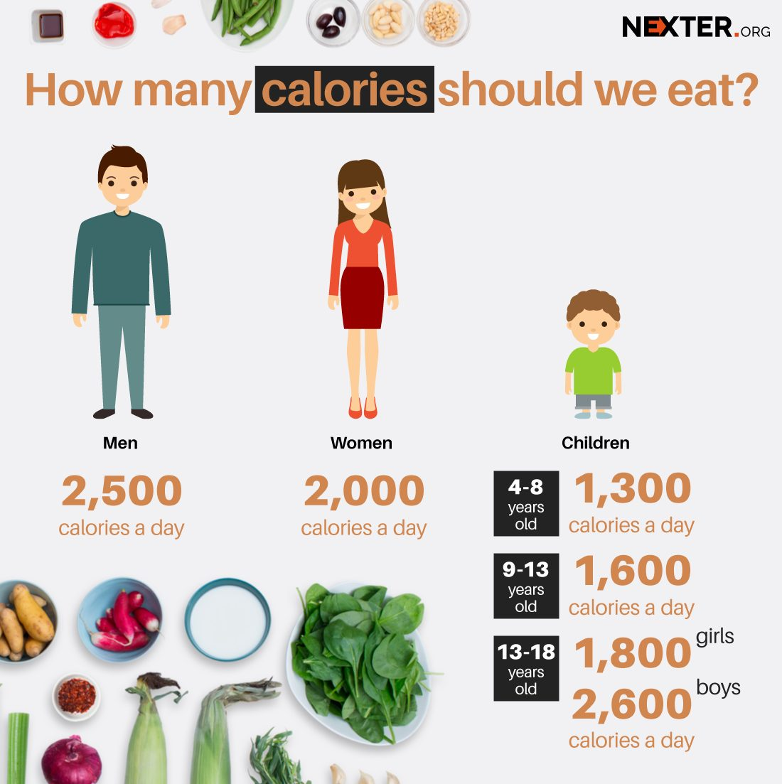 how many calories should i cut out to lose weight