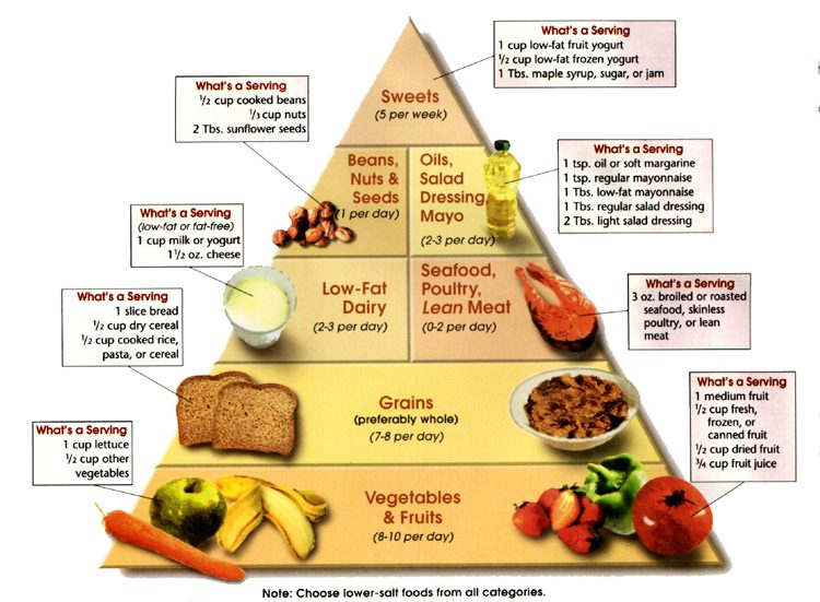 diet-older-people-pic