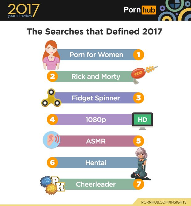 pornhub-insights-2017-photo