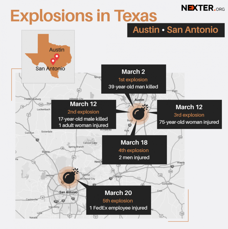 texas-bombs-infographic