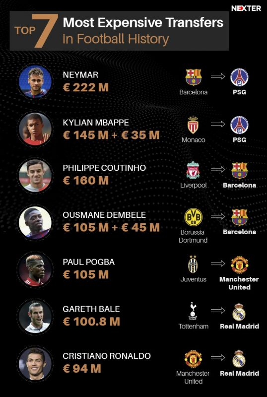 transfer-infographics-pic