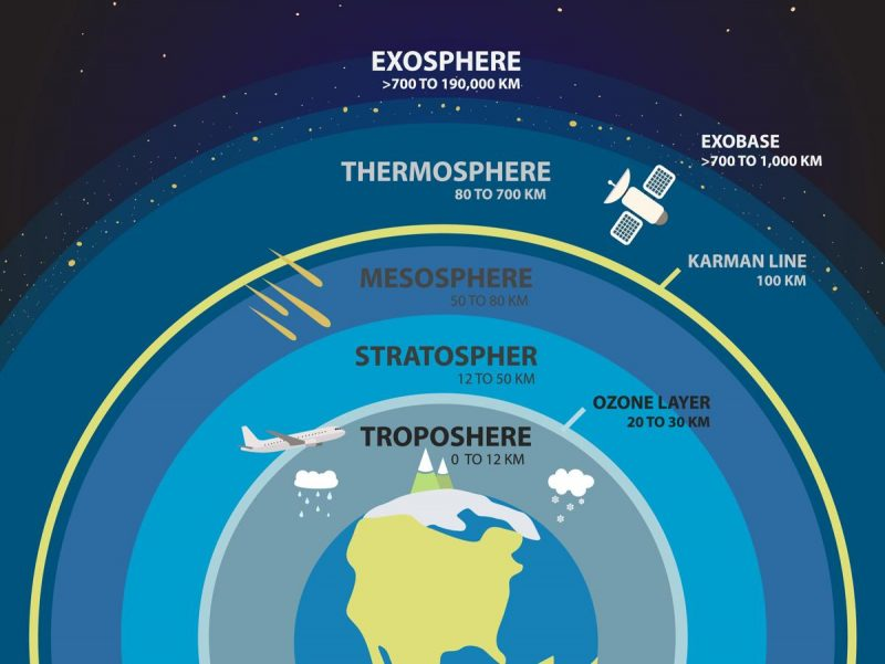 ozone-layer-infographic