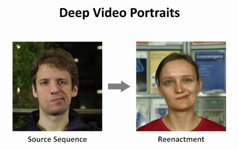 Adiós, Deepfakes! Deep Video Portraits Are NEW Trend - A Way More Realistic and Creepy as Hell