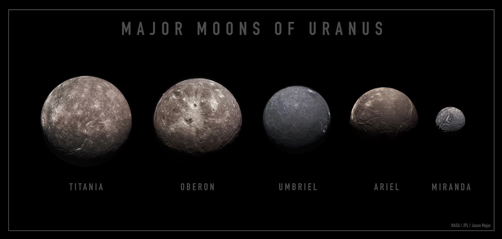 Uranus' Moons Named After Shakespearean Characters + 14 More Facts About  Moons In Our Solar System We Bet You Never Knew Before