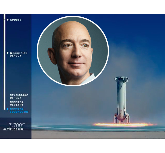 Space News: Jeff Bezos' Blue Origin Landed Rocket Booster and Crew Capsule, Jupiter's New Moons + 2 More Hot News of the Week