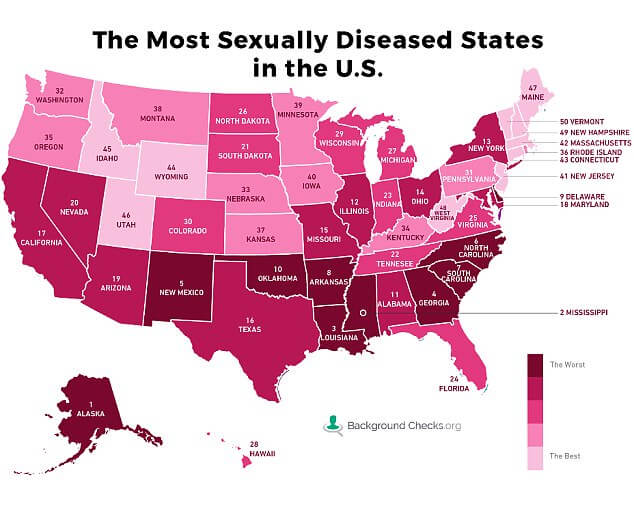 sexually-transmitted- diseases-photo