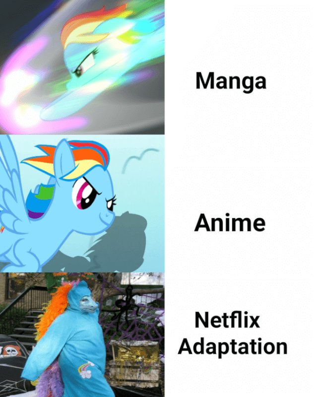 Netflix Adaptation Meme is What You Need This Friday (11 ...