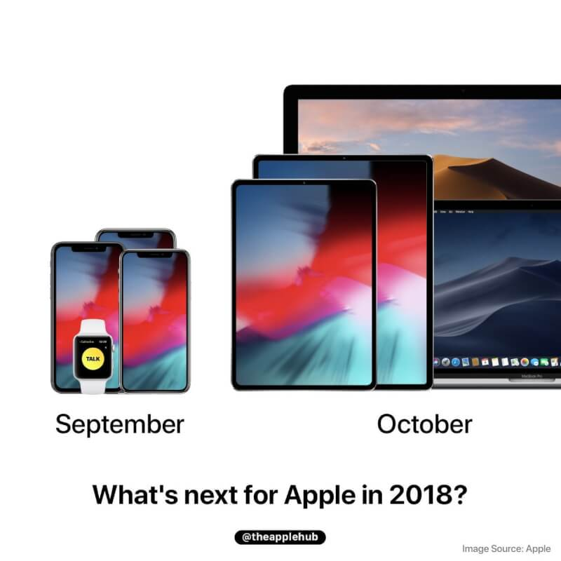 Apple October Event 2018: Date, Place + How to Watch Livestream