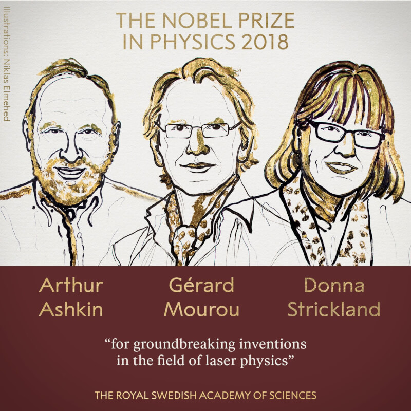 nobel-prize-2018-winners-photo
