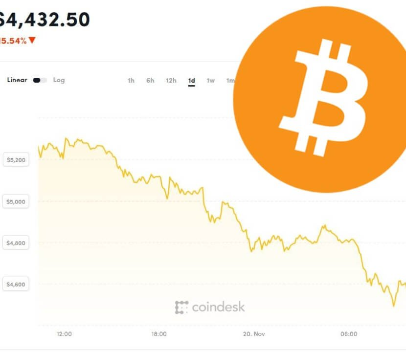 4 Dead in Chicago Hospital Shooting, Bitcoin Drops 12% to Below $5,000 + Five More Hot News of Tuesday, Nov.20