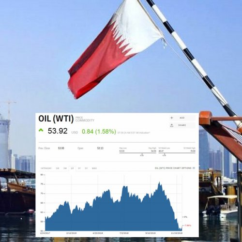 qatar-quits-opec-oil-gas-prices-pic
