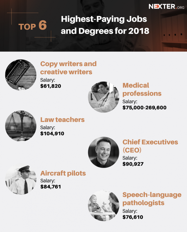 Paying-Jobs-infographic
