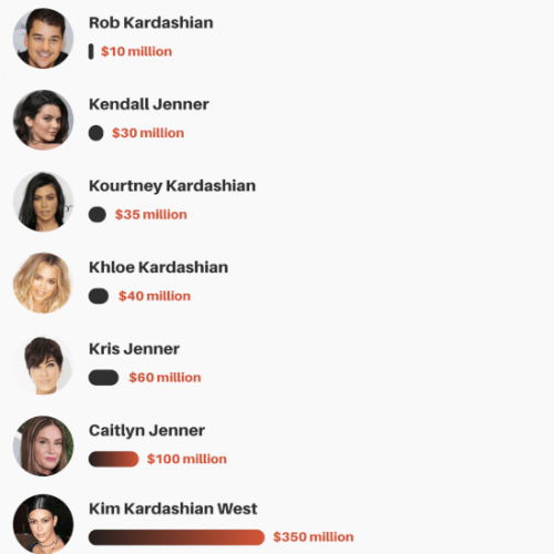 kim-kardashian-net-worth-pic-infographics